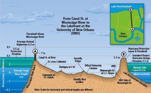 New Orleans Under Sea Level  CleverCentral